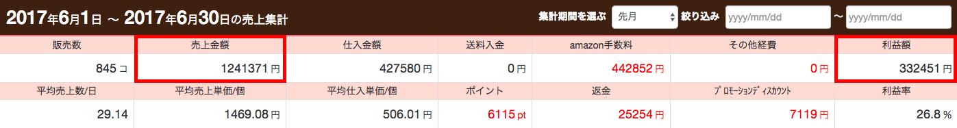 タクヤさん月収15万円達成・証拠画像