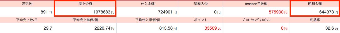 アツシさん月収64万円達成・証拠画像